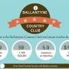 Thumbnail image for Charlotte Luxury Neighborhood Market Report – BALLANTYNE COUNTRY CLUB – 31May2014