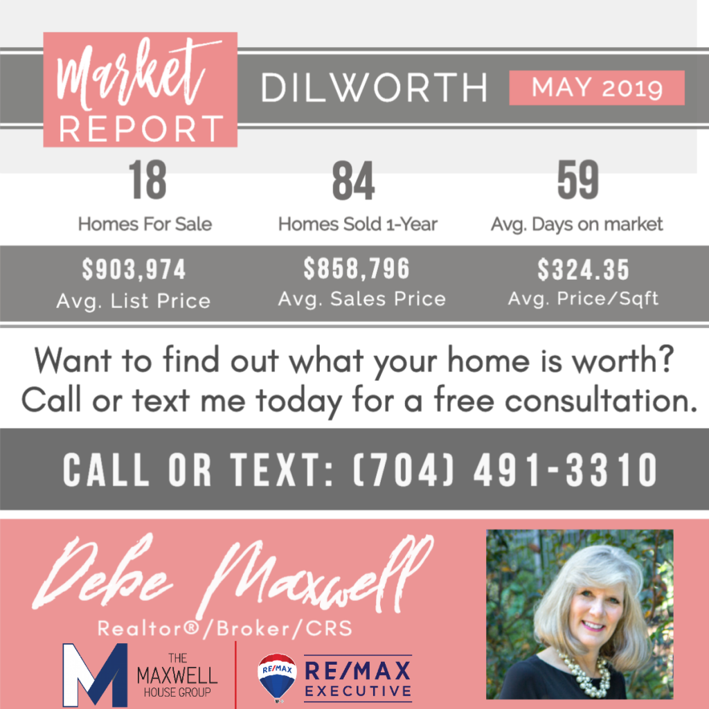 Dilworth Market in a Minute May 2019