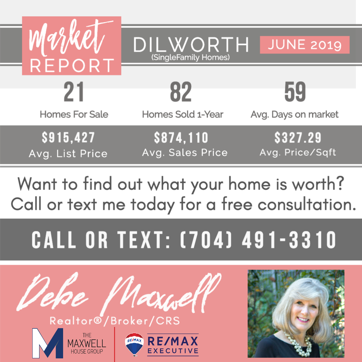 Dilworth Market in a Minute June 2019