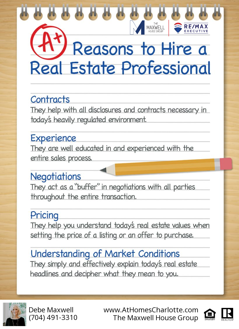 Why you should hire an experienced Charlotte real estate agent