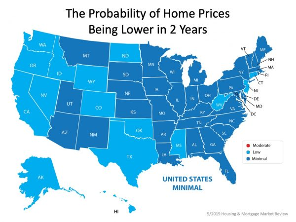 Home price appreciation projections 2019 2020